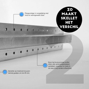 http://www.skellet.com/wp-content/uploads/2016/01/Skellet-brochure-Nederlands-11-300x300.jpeg
