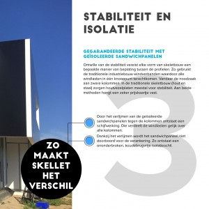 http://www.skellet.com/wp-content/uploads/2016/01/Skellet-brochure-Nederlands-13-300x300.jpeg