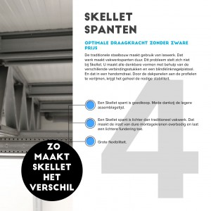 http://www.skellet.com/wp-content/uploads/2016/01/Skellet-brochure-Nederlands-15-300x300.jpeg