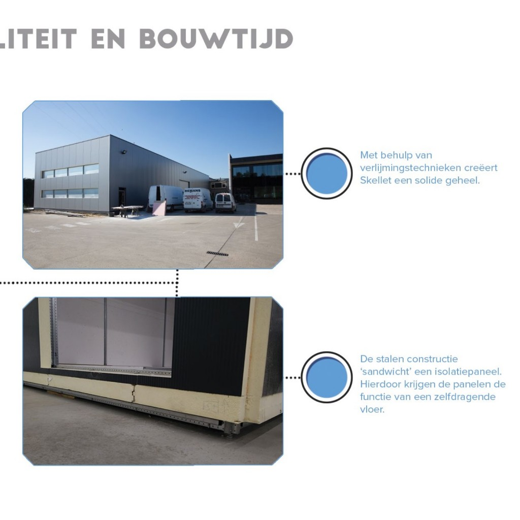 http://www.skellet.com/wp-content/uploads/2016/01/Skellet-brochure-Nederlands-23-1024x1024.jpeg